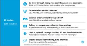AT&T Aktie Dividende